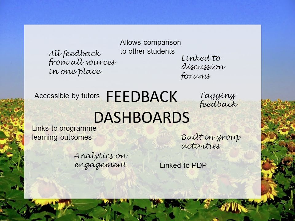 FEEDBACK DASHBOARDS Linked to discussion forums Tagging feedback Built in group activities Analytics on engagement All feedback from all sources in one place Accessible by tutors Linked to PDP Allows comparison to other students Links to programme learning outcomes