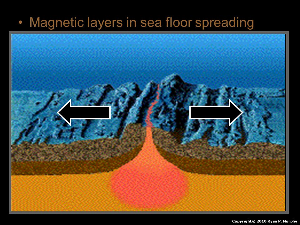 Magnetic layers in sea floor spreading Copyright © 2010 Ryan P. Murphy