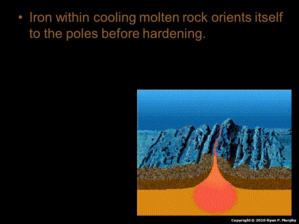 Iron within cooling molten rock orients itself to the poles before hardening.