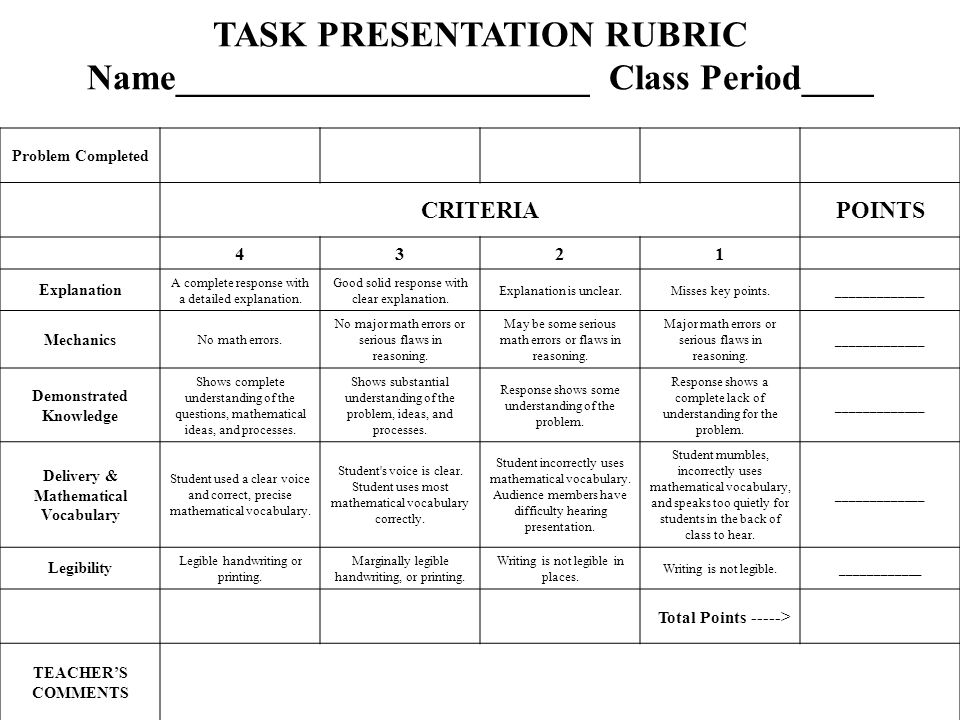 TASK PRESENTATION RUBRIC Name_______________________ Class Period____ Problem Completed CRITERIAPOINTS 4321 Explanation A complete response with a detailed explanation.