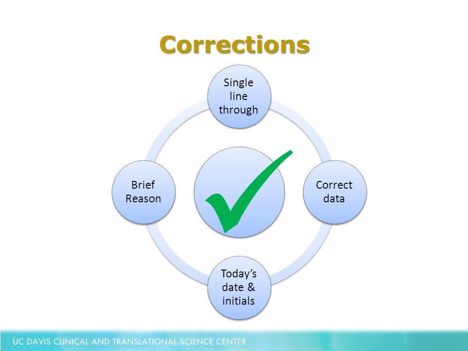 Corrections Single line through Correct data Today's date & initials Brief Reason