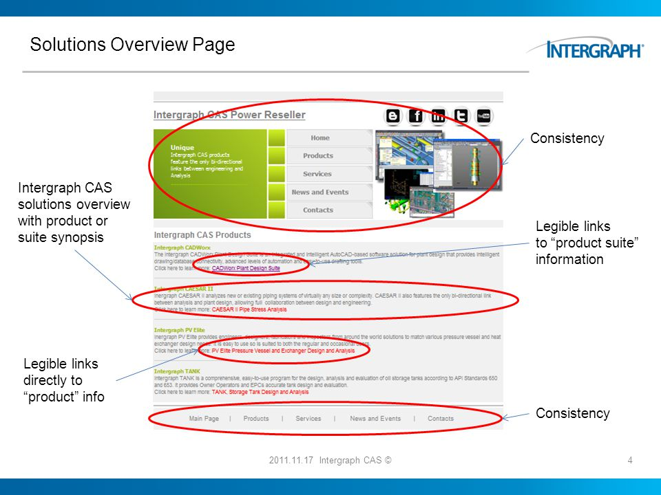 2011.11.17 Intergraph CAS © Product Suite Page 5 Consistency but with enough change to indivi- dualize the page Product suite overview with product synopsis Contains legible links to product info