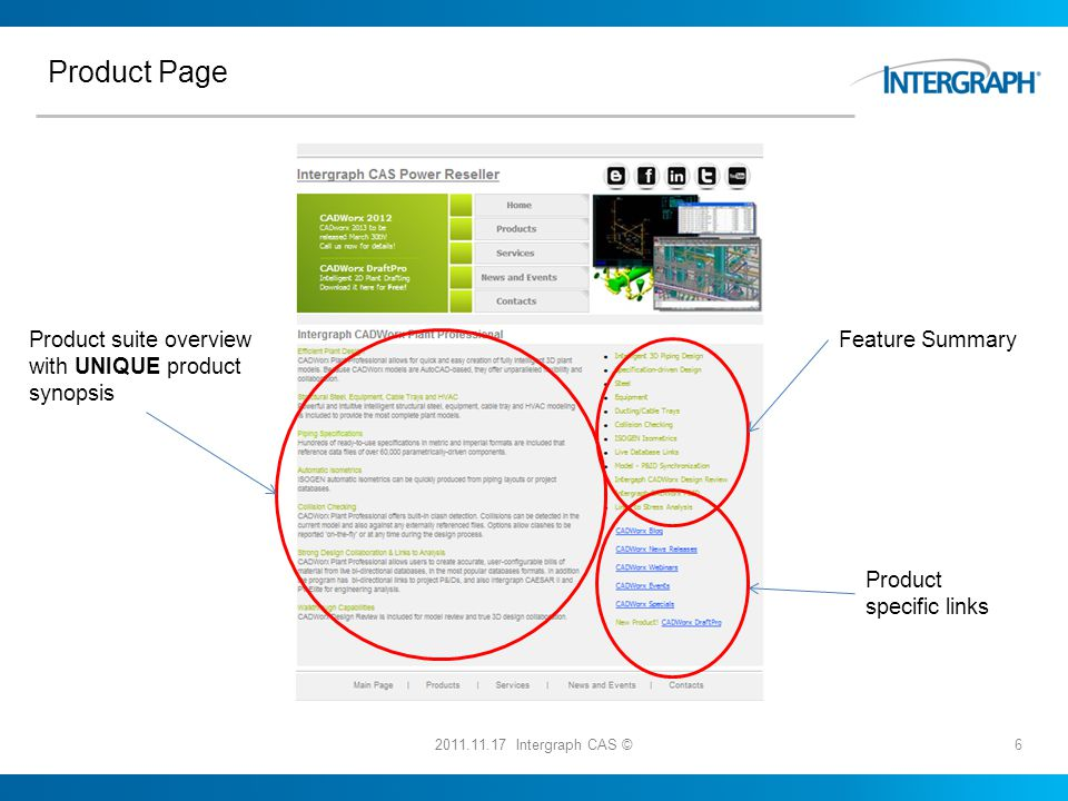 2011.11.17 Intergraph CAS © Product Page 6 Feature SummaryProduct suite overview with UNIQUE product synopsis Product specific links