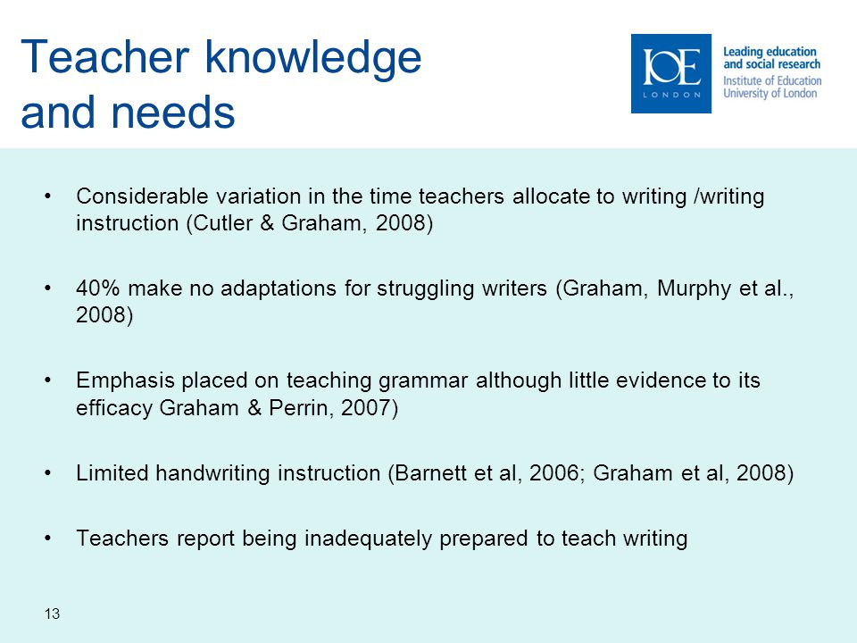 Teacher knowledge and needs Considerable variation in the time teachers allocate to writing /writing instruction (Cutler & Graham, 2008) 40% make no a