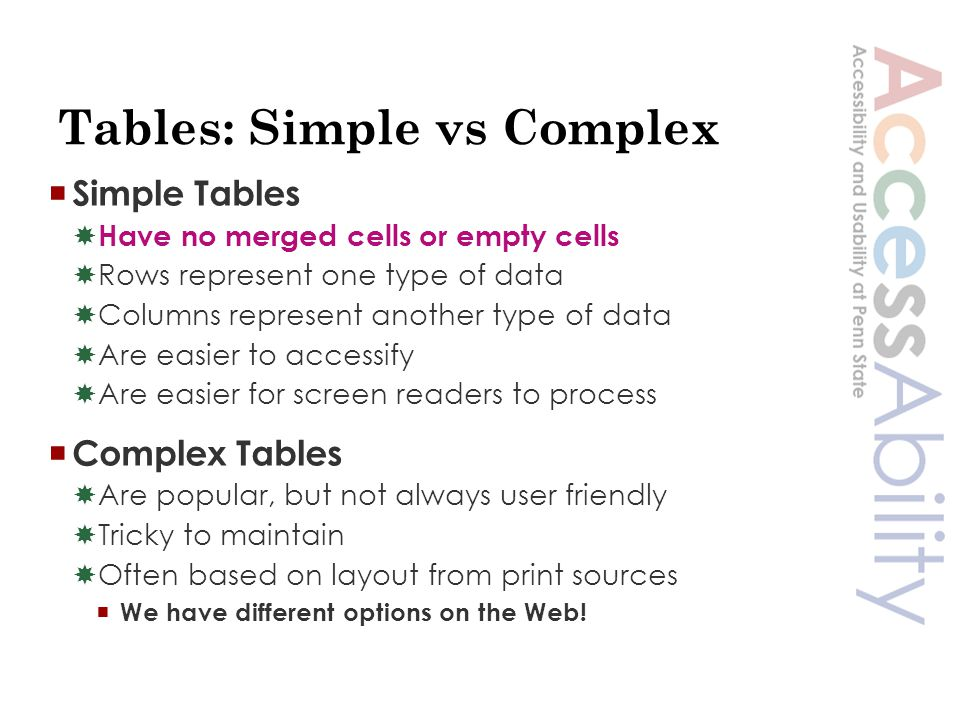Tables: Simple vs Complex  Simple Tables  Have no merged cells or empty cells  Rows represent one type of data  Columns represent another type of data  Are easier to accessify  Are easier for screen readers to process  Complex Tables  Are popular, but not always user friendly  Tricky to maintain  Often based on layout from print sources  We have different options on the Web!