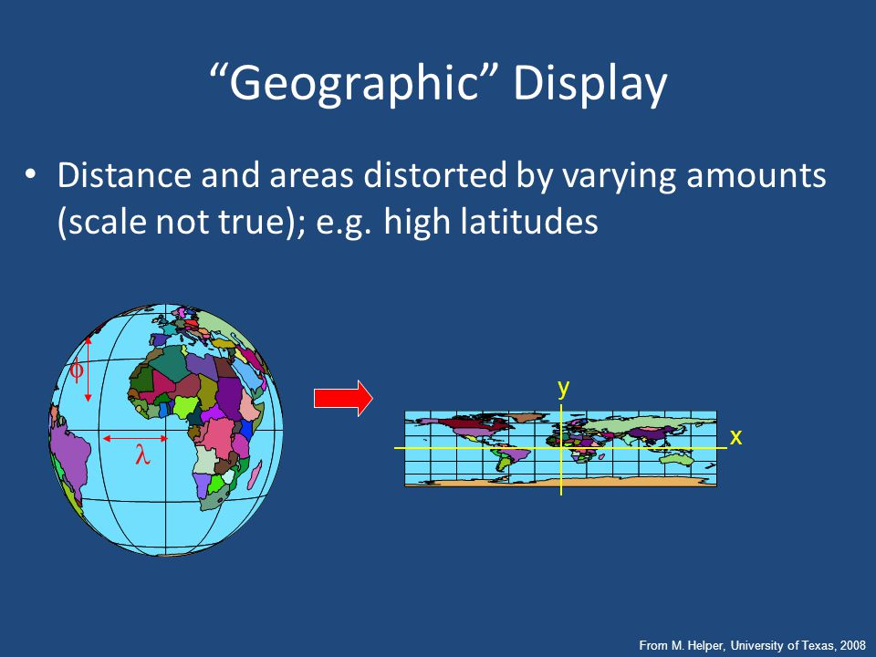 """Laying the earth flat """"Geographic"""" display – no projection – x = , y =  – Grid lines have same scale and spacing y x  From M. Helper, University of"""