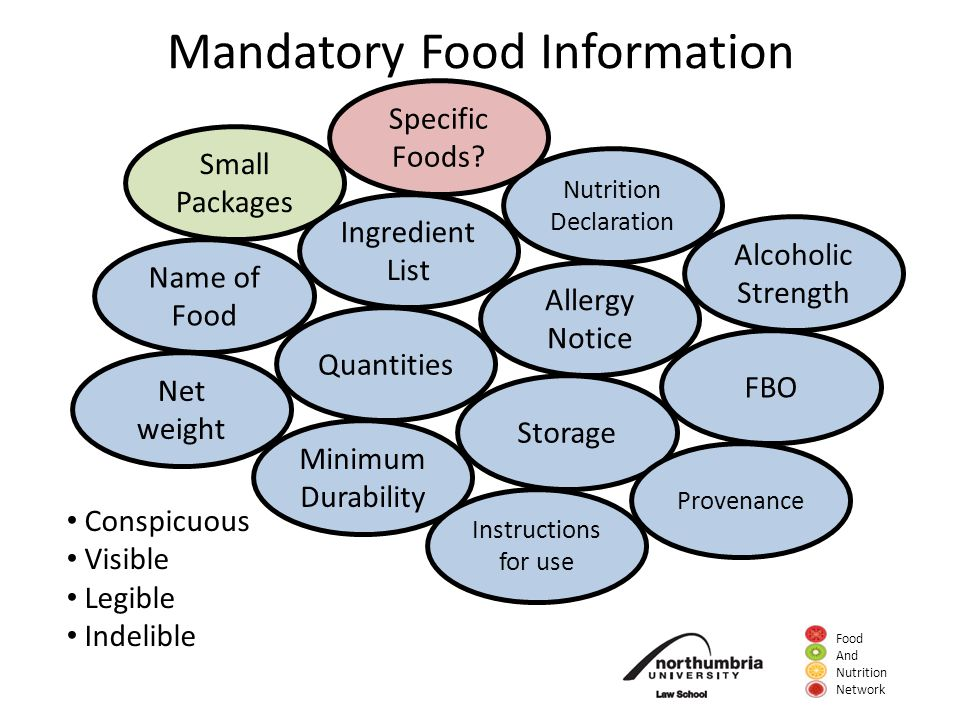 Food And Nutrition Network Mandatory Food Information Name of Food Ingredient List Minimum Durability Storage FBO Allergy Notice Quantities Net weight Provenance Instructions for use Alcoholic Strength Nutrition Declaration Conspicuous Visible Legible Indelible Small Packages Specific Foods?