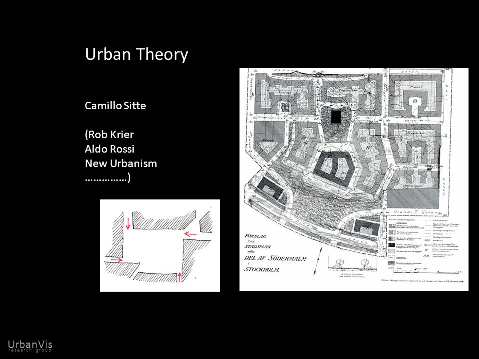 research group UrbanVis Problem complexity and heterogeneity of information new city forms gateway visualization through space Urban Theory Camillo Sitte (Rob Krier Aldo Rossi New Urbanism ……………)