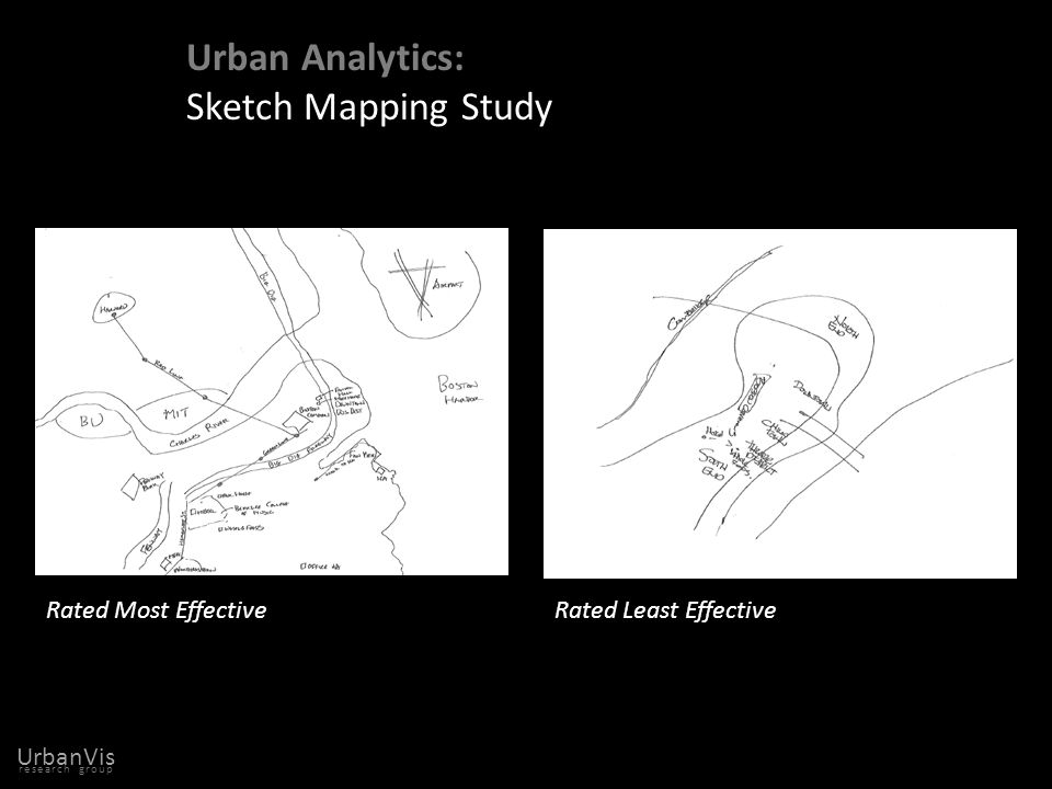 research group UrbanVis Problem new city forms gateway visualization through space Urban Analytics: Sketch Mapping Study Rated Most EffectiveRated Least Effective