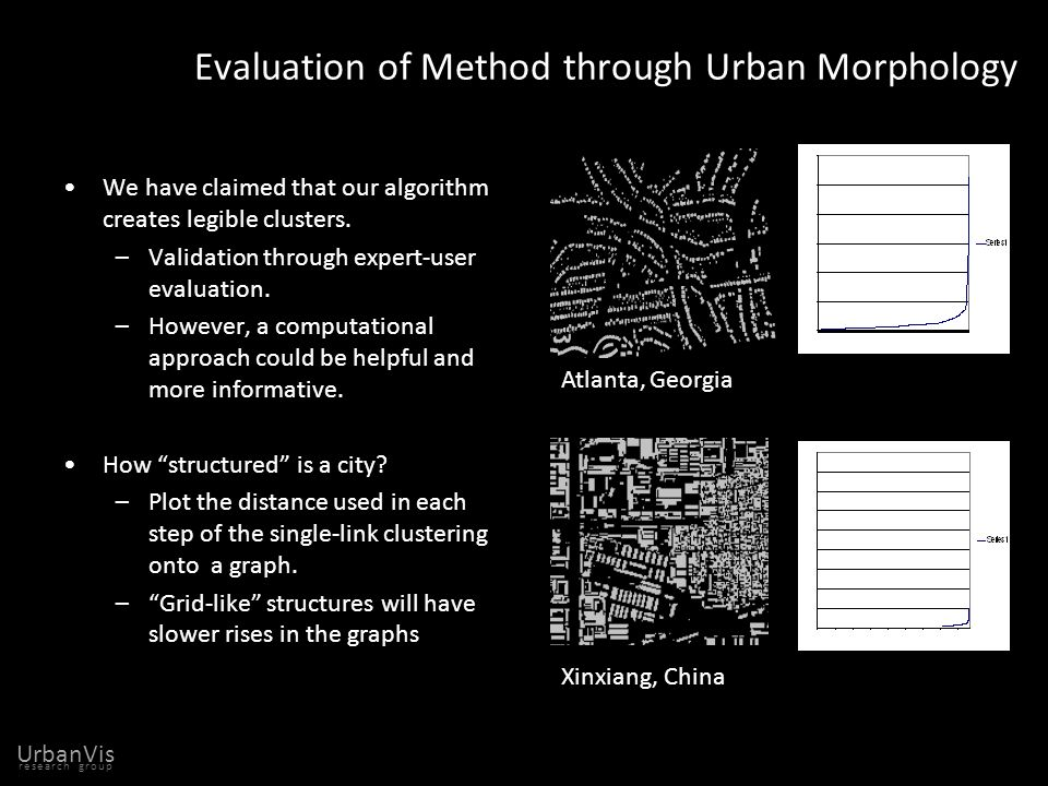 research group UrbanVis Evaluation of Method through Urban Morphology We have claimed that our algorithm creates legible clusters.