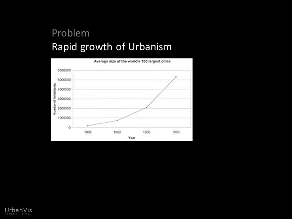 research group UrbanVis Problem complexity and heterogeneity of information new city forms gateway visualization through space Problem Rapid growth of Urbanism