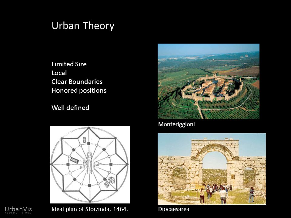 research group UrbanVis Problem complexity and heterogeneity of information new city forms gateway visualization through space Urban Theory Ideal plan of Sforzinda, 1464.