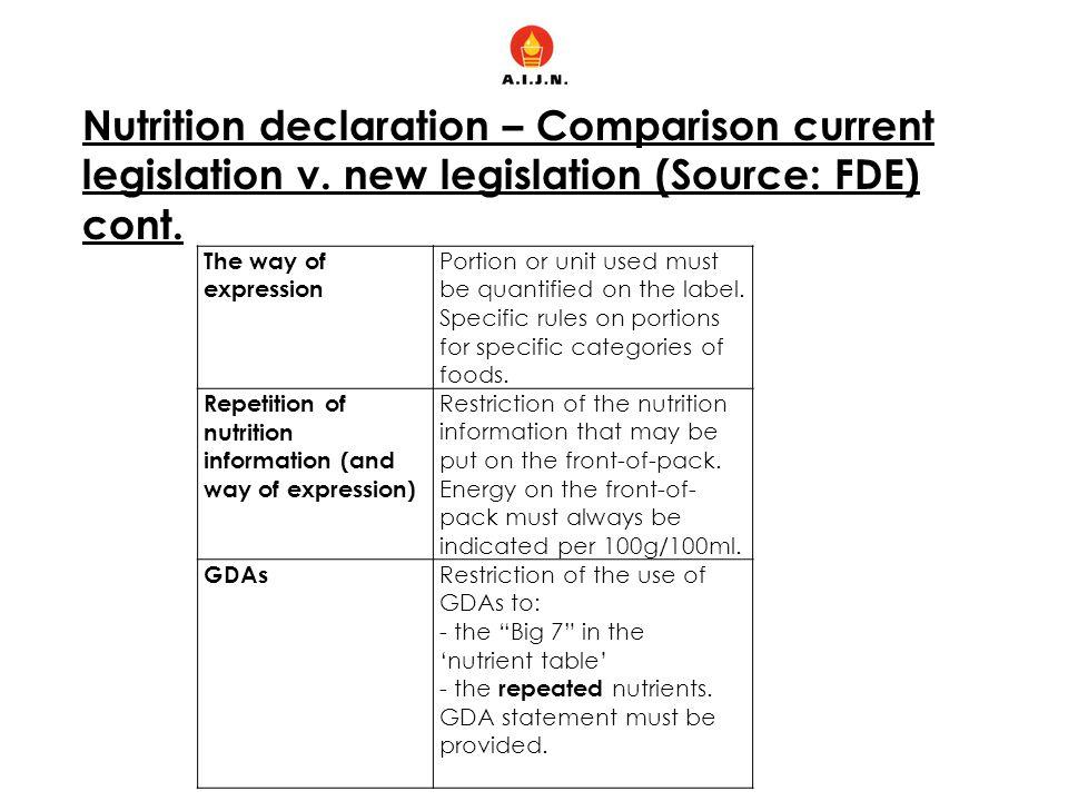 Nutrition declaration – Comparison current legislation v. new legislation (Source: FDE) cont. The way of expression Portion or unit used must be quant