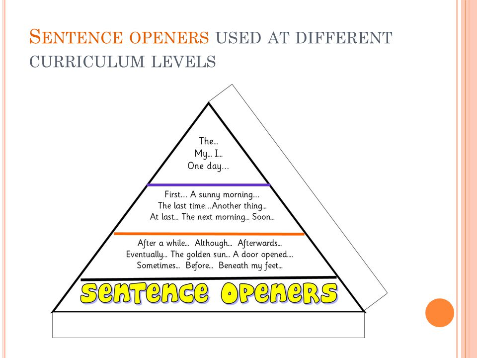 S ENTENCE OPENERS USED AT DIFFERENT CURRICULUM LEVELS