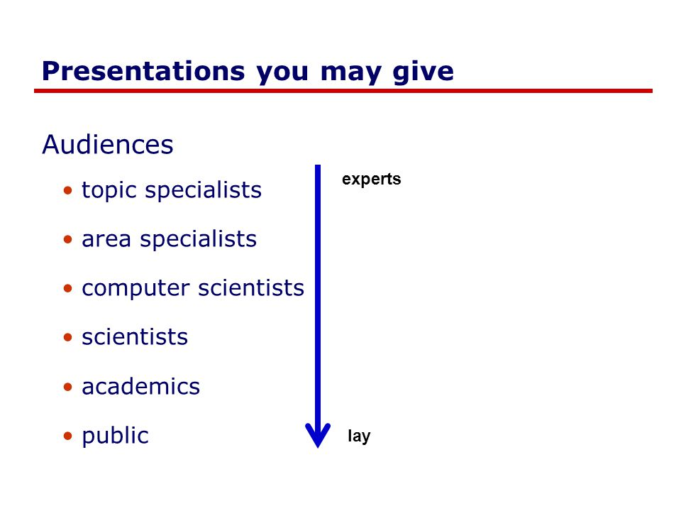 Presentations you may give Audiences topic specialists area specialists computer scientists scientists academics public experts lay