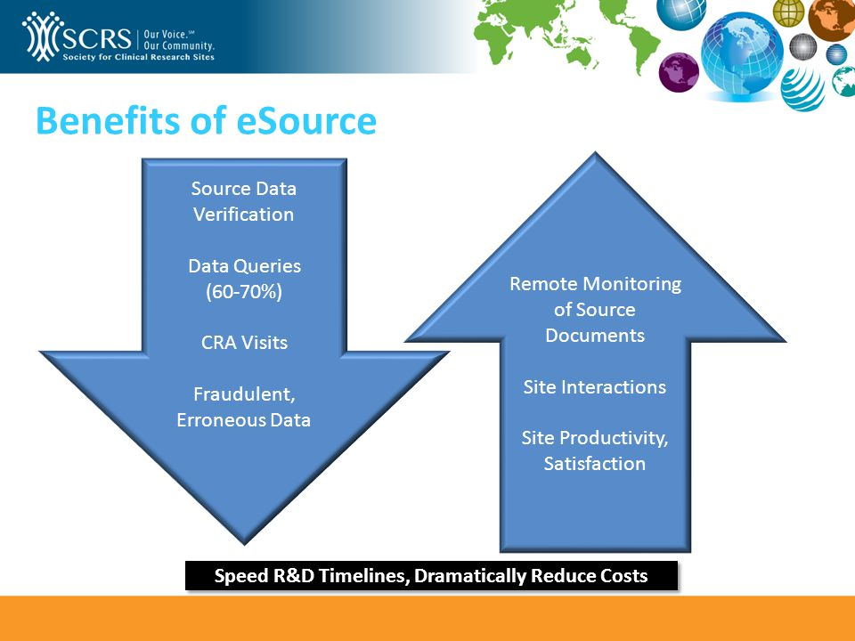 Benefits of eSource Source Data Verification Data Queries (60-70%) CRA Visits Fraudulent, Erroneous Data Remote Monitoring of Source Documents Site Interactions Site Productivity, Satisfaction Speed R&D Timelines, Dramatically Reduce Costs