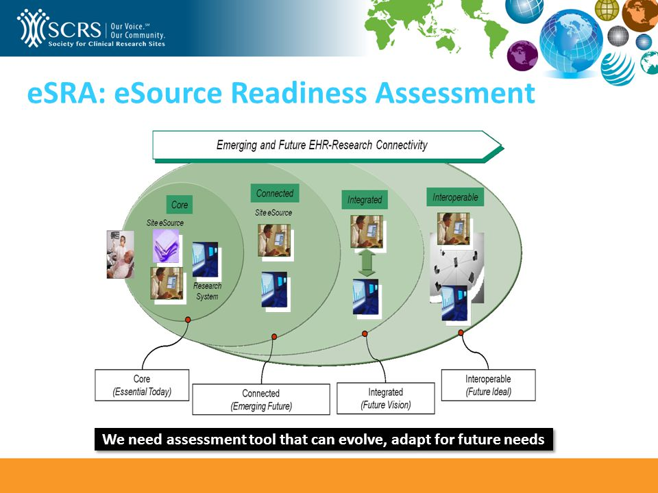 eSRA: eSource Readiness Assessment We need assessment tool that can evolve, adapt for future needs