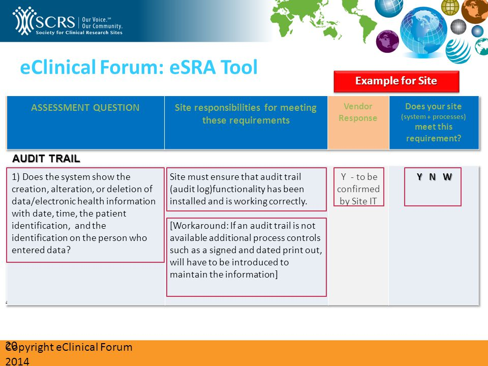 AUDIT TRAIL eClinical Forum: eSRA Tool 20 Copyright eClinical Forum 2014 Example for Site