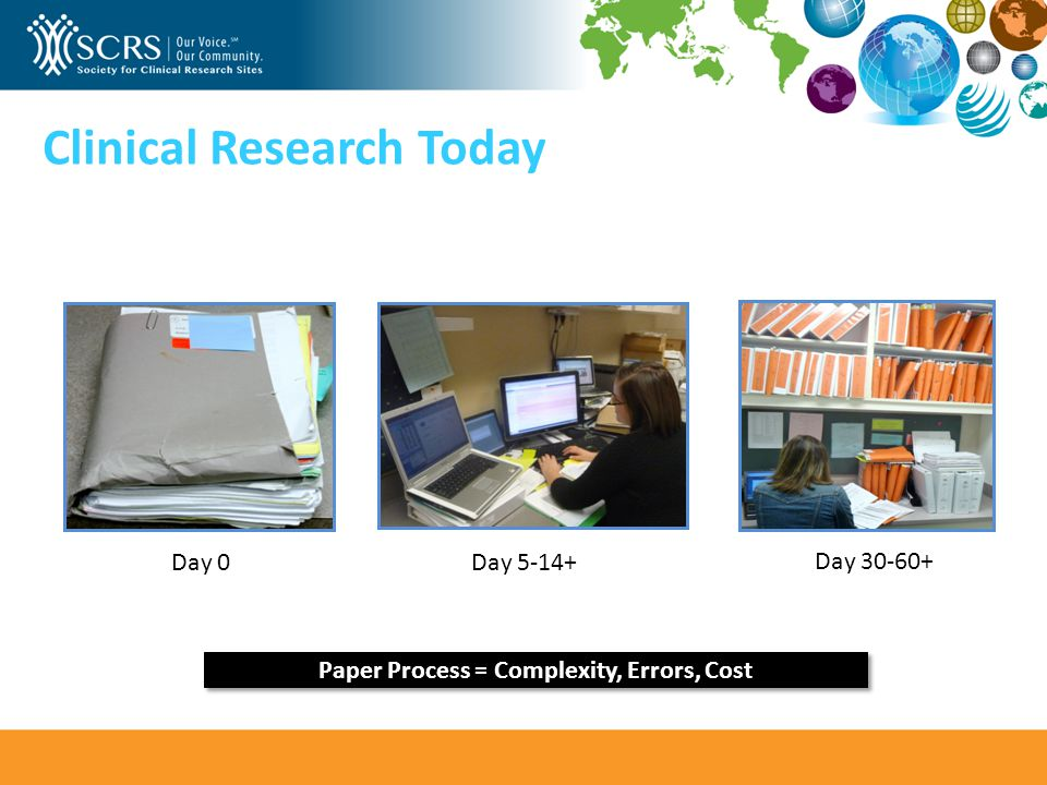 Clinical Research Today Paper Process = Complexity, Errors, Cost Day 0Day 5-14+ Day 30-60+