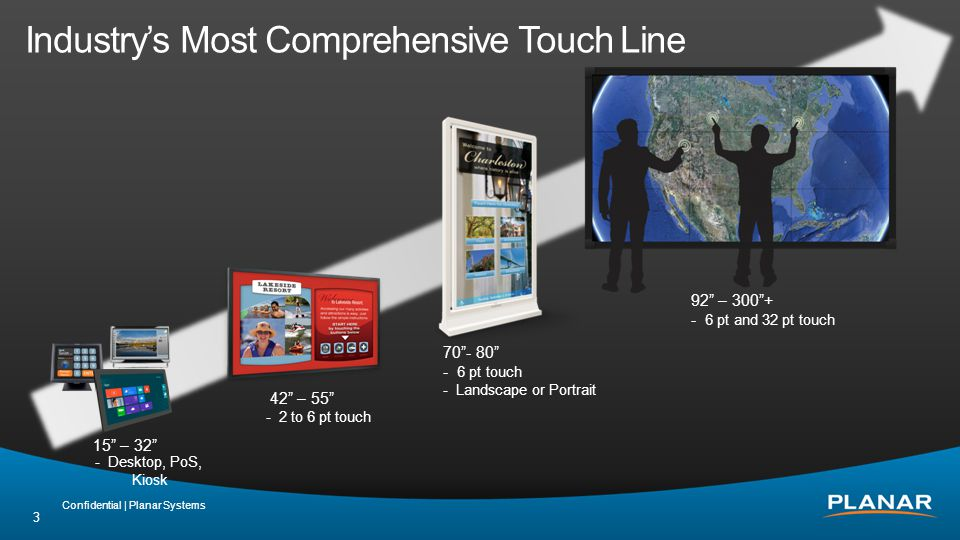 Industry's Most Comprehensive Touch Line Confidential | Planar Systems 3 15 – 32 - Desktop, PoS, Kiosk 42 – 55 - 2 to 6 pt touch 70 - 80 - 6 pt touch - Landscape or Portrait 92 – 300 + - 6 pt and 32 pt touch