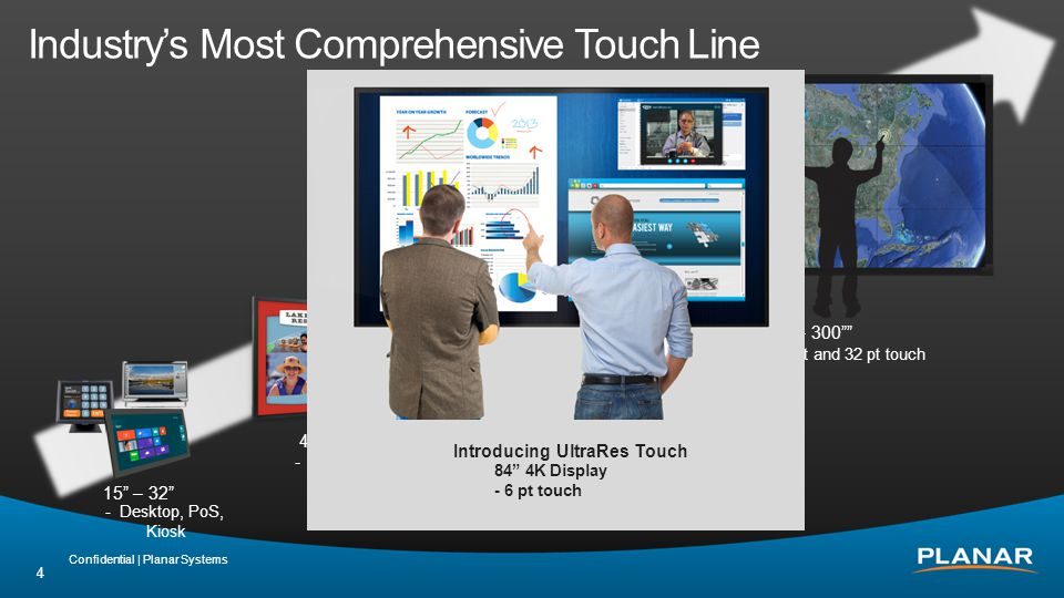 Industry's Most Comprehensive Touch Line Confidential | Planar Systems 4 15 – 32 - Desktop, PoS, Kiosk 42 – 55 - 2 to 6 pt touch 70 - 80 - 6 pt touch - Landscape or Portrait 92 – 300 - 6 pt and 32 pt touch Introducing UltraRes Touch 84 4K Display - 6 pt touch