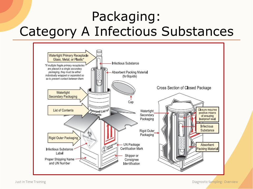 Packaging: Category A Infectious Substances Just In Time Training Diagnostic Sampling: Overview