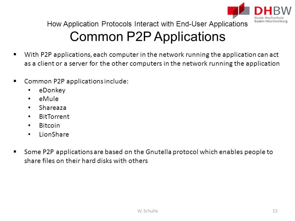 How Application Protocols Interact with End-User Applications Common P2P Applications  With P2P applications, each computer in the network running th