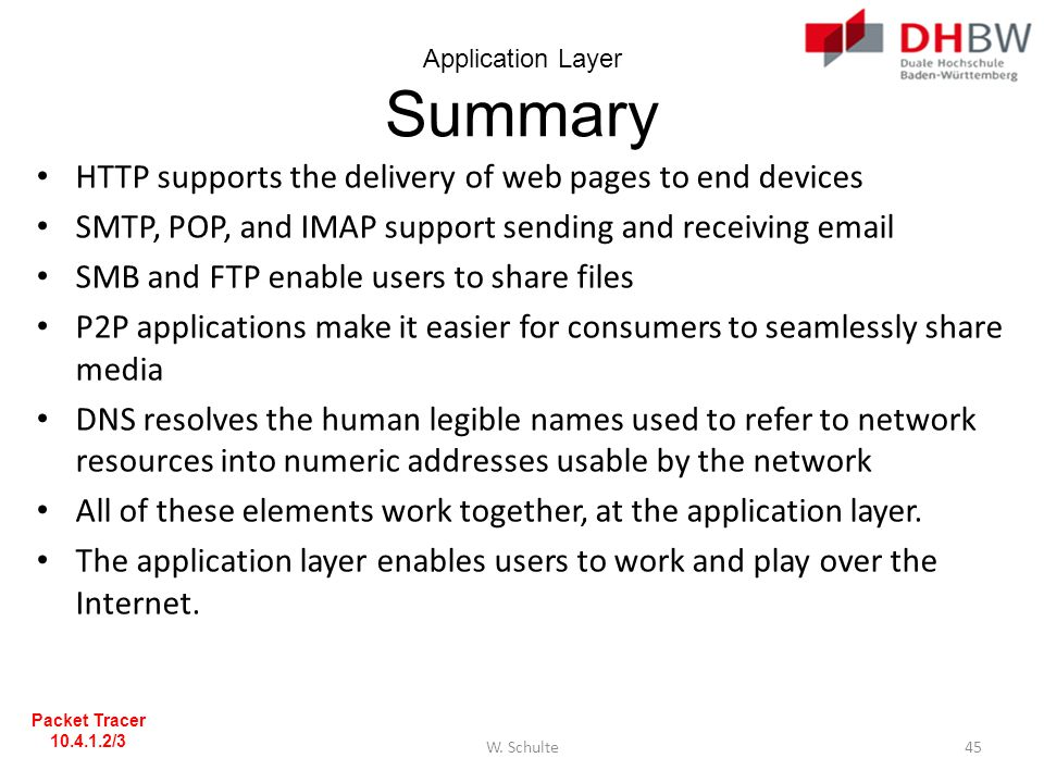 Application Layer Summary HTTP supports the delivery of web pages to end devices SMTP, POP, and IMAP support sending and receiving email SMB and FTP e
