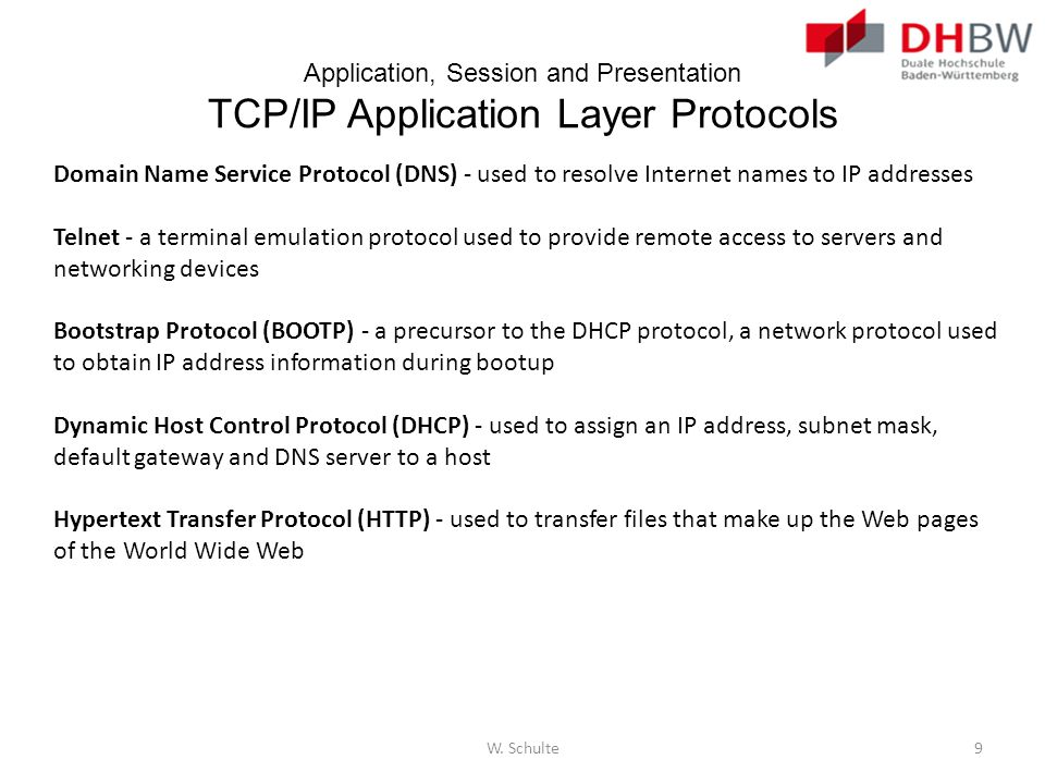 Application, Session and Presentation TCP/IP Application Layer Protocols Domain Name Service Protocol (DNS) - used to resolve Internet names to IP add