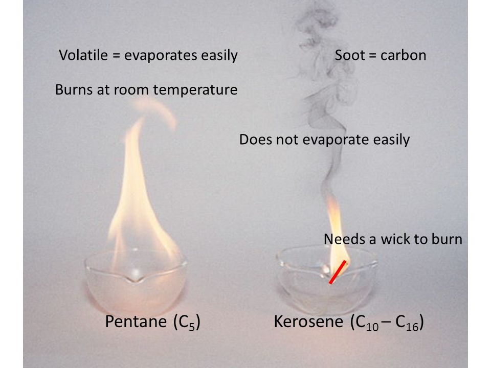 Pentane (C 5 )Kerosene (C 10 – C 16 ) Volatile = evaporates easily Burns at room temperature Does not evaporate easily Needs a wick to burn Soot = car