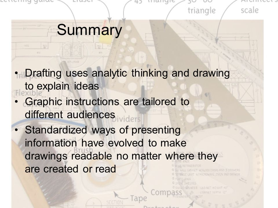 Summary Drafting uses analytic thinking and drawing to explain ideas Graphic instructions are tailored to different audiences Standardized ways of presenting information have evolved to make drawings readable no matter where they are created or read