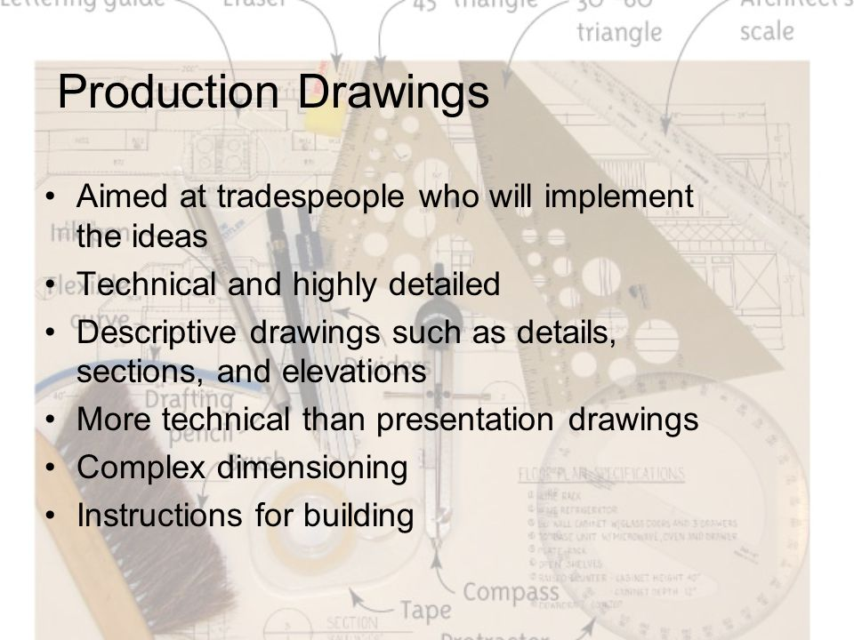 Production Drawings Aimed at tradespeople who will implement the ideas Technical and highly detailed Descriptive drawings such as details, sections, and elevations More technical than presentation drawings Complex dimensioning Instructions for building