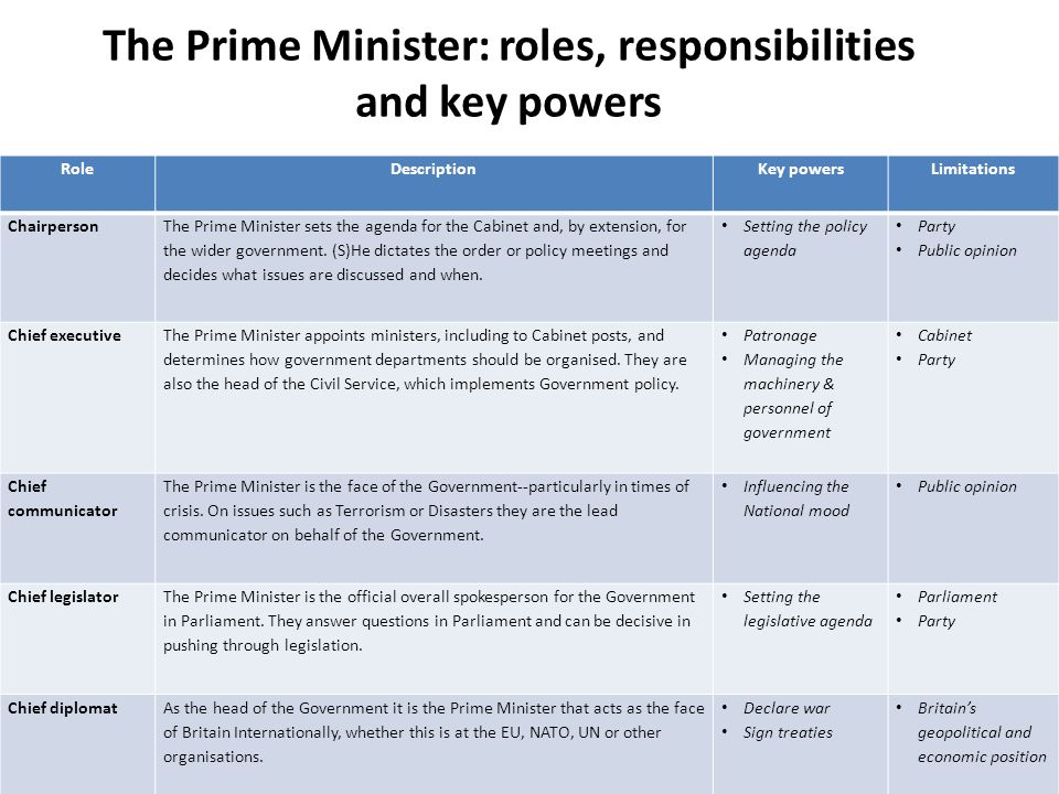 What makes a good prime minister.