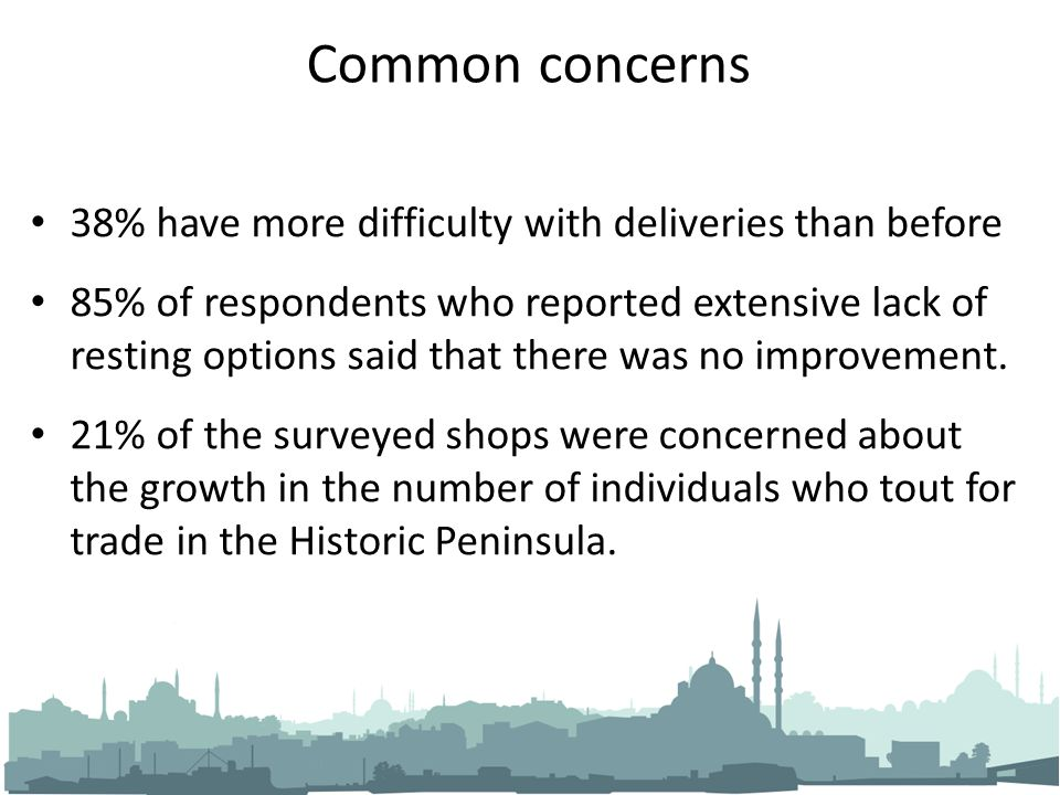 Common concerns 38% have more difficulty with deliveries than before 85% of respondents who reported extensive lack of resting options said that there was no improvement.