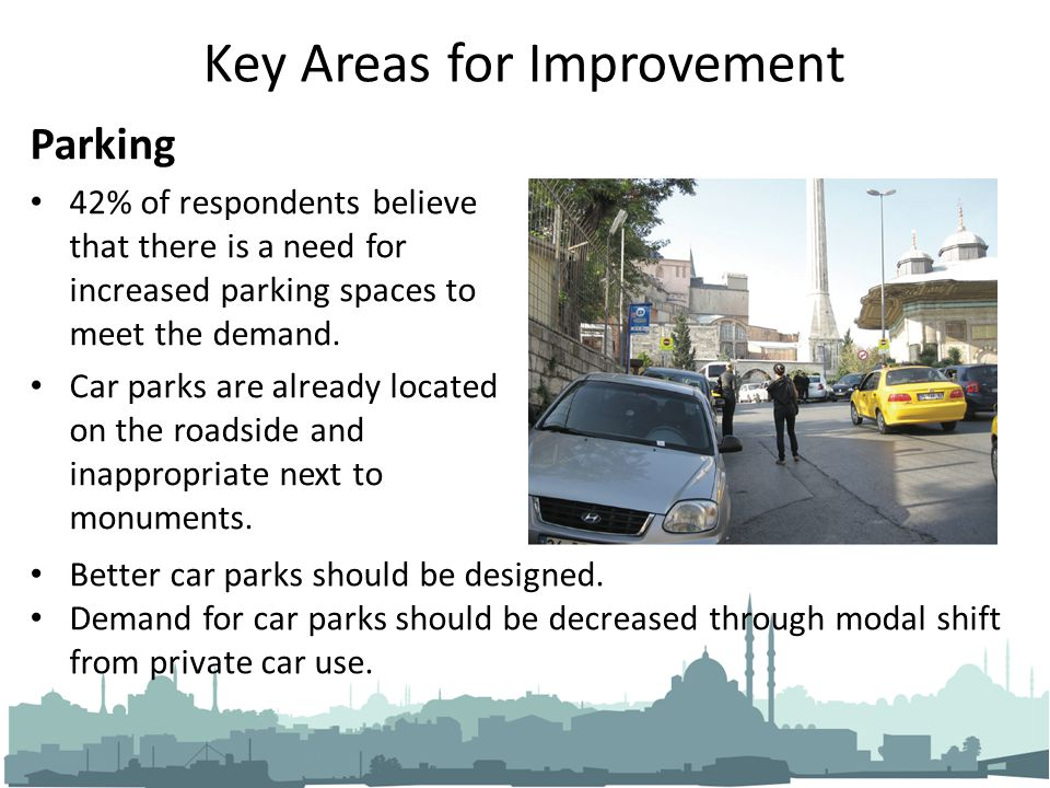 Key Areas for Improvement Parking 42% of respondents believe that there is a need for increased parking spaces to meet the demand. Car parks are alrea