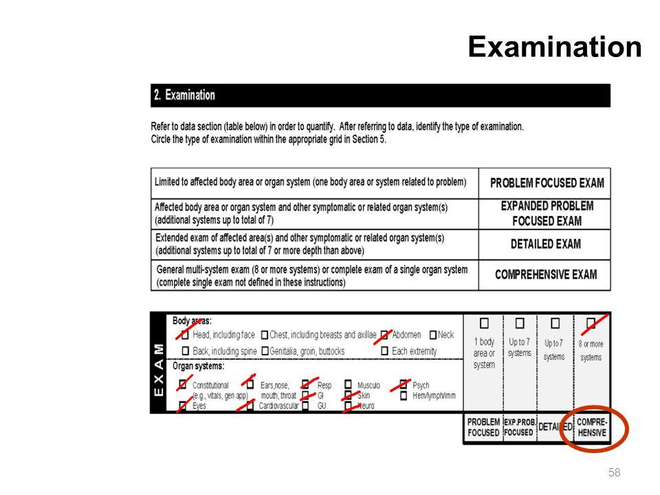 58 Examination