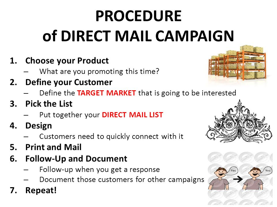 PROCEDURE of DIRECT MAIL CAMPAIGN 1.Choose your Product – What are you promoting this time.