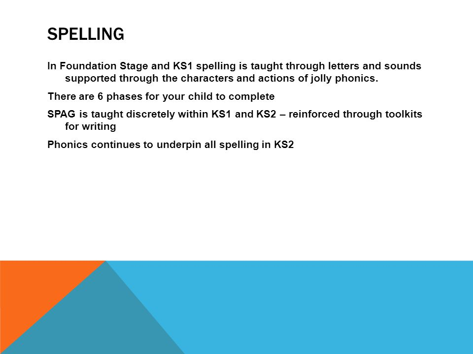 SPELLING In Foundation Stage and KS1 spelling is taught through letters and sounds supported through the characters and actions of jolly phonics.