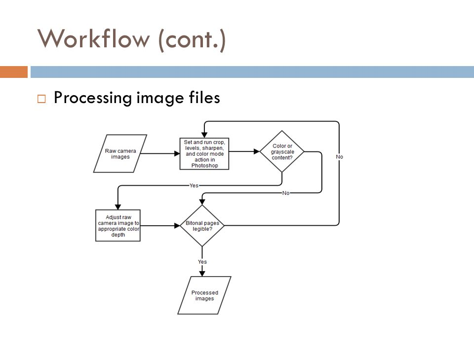 Workflow (cont.)  Processing image files