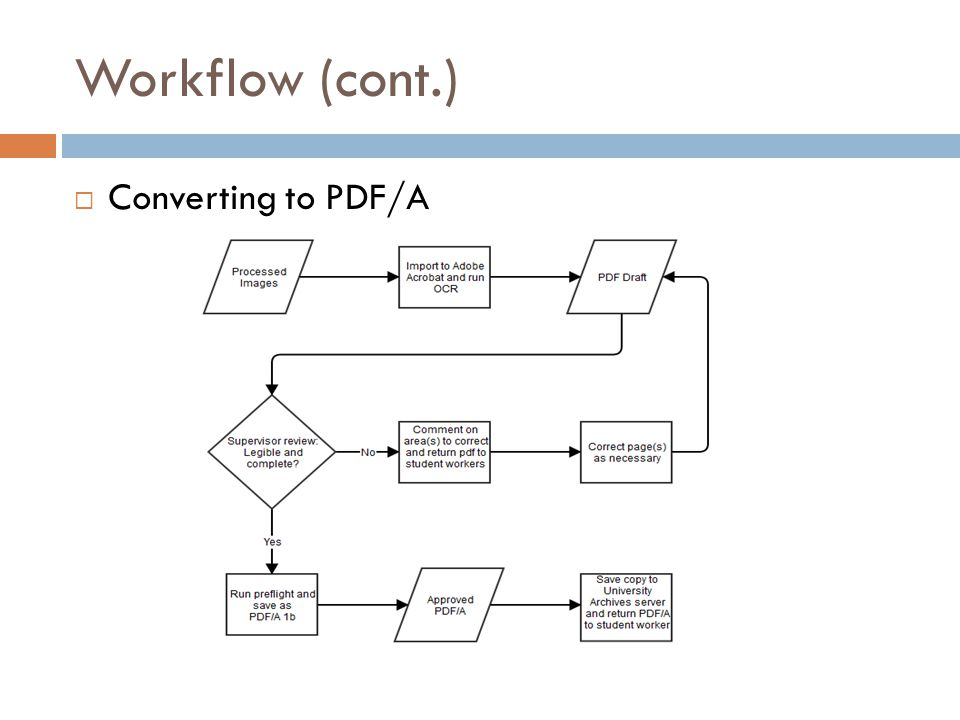 Workflow (cont.)  Converting to PDF/A