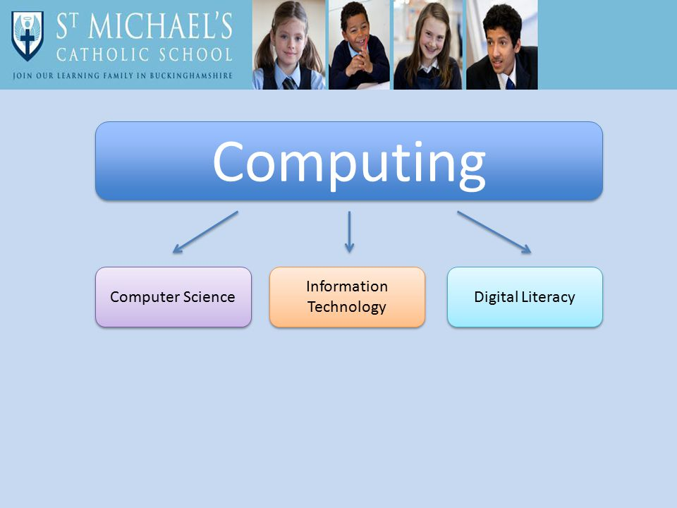 Computing Computer Science Information Technology Digital Literacy