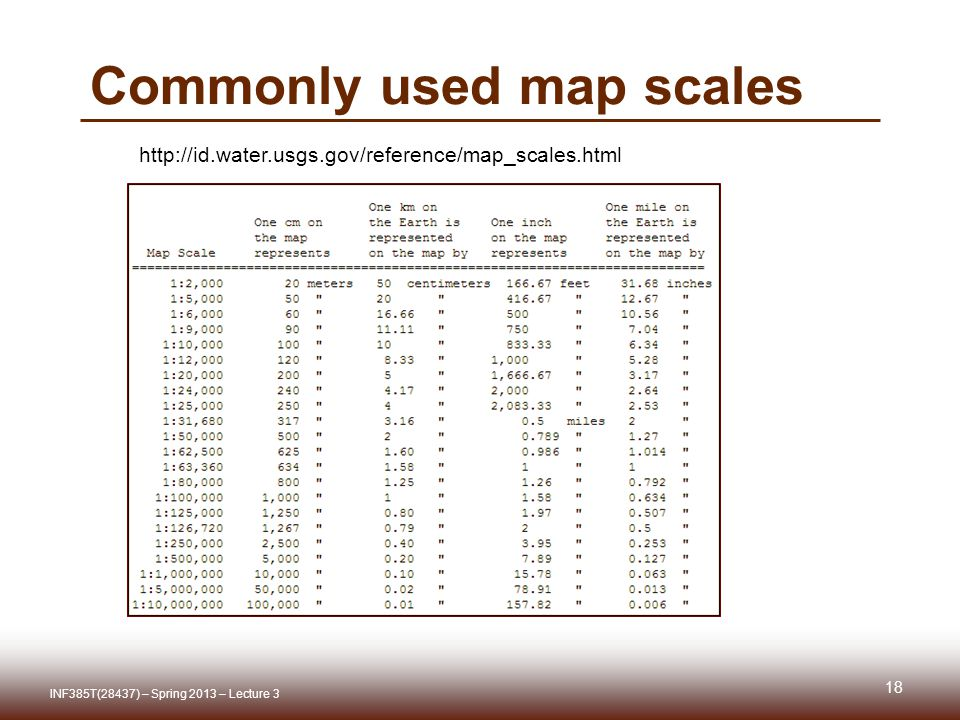 Commonly used map scales http://id.water.usgs.gov/reference/map_scales.html 18 INF385T(28437) – Spring 2013 – Lecture 3