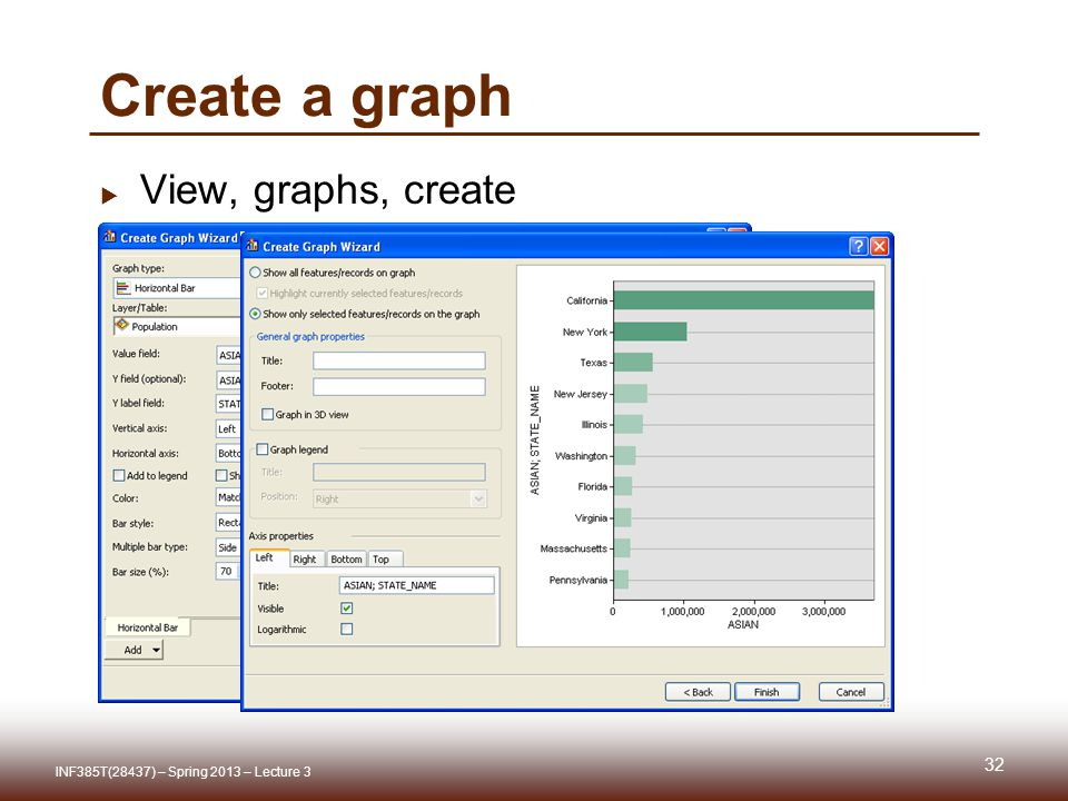 Create a graph  View, graphs, create 32 INF385T(28437) – Spring 2013 – Lecture 3