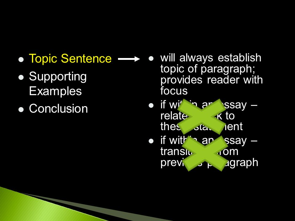Topic Sentence Supporting Examples Conclusion will always establish topic of paragraph; provides reader with focus if within an essay – relates back t