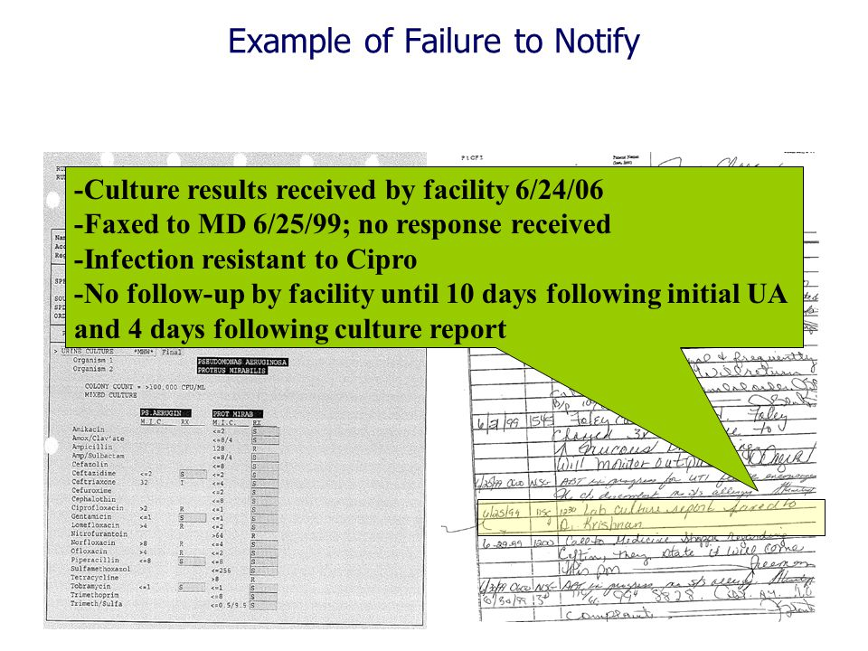 Example of Failure to Notify -Culture results received by facility 6/24/06 -Faxed to MD 6/25/99; no response received -Infection resistant to Cipro -No follow-up by facility until 10 days following initial UA and 4 days following culture report