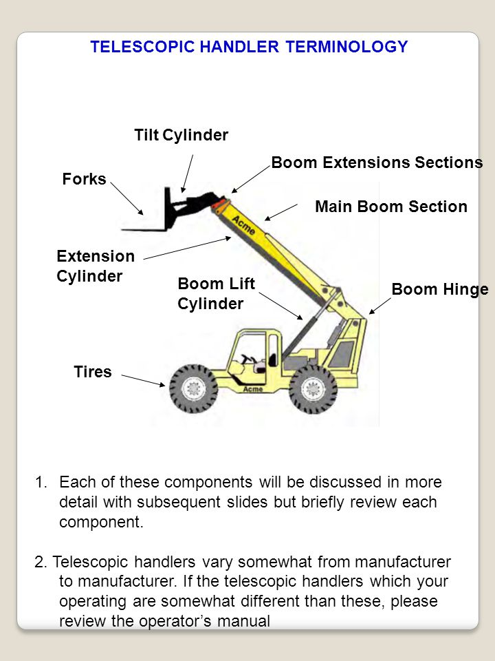 TELESCOPIC HANDLER TERMINOLOGY 1.Each of these components will be discussed in more detail with subsequent slides but briefly review each component. 2