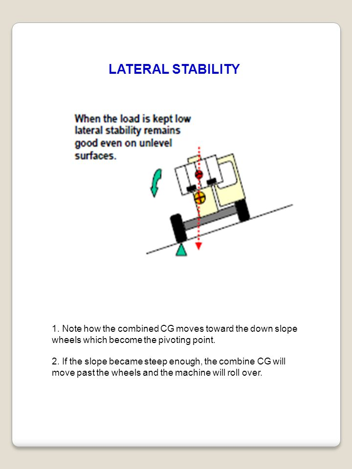 1. Note how the combined CG moves toward the down slope wheels which become the pivoting point. 2. If the slope became steep enough, the combine CG wi