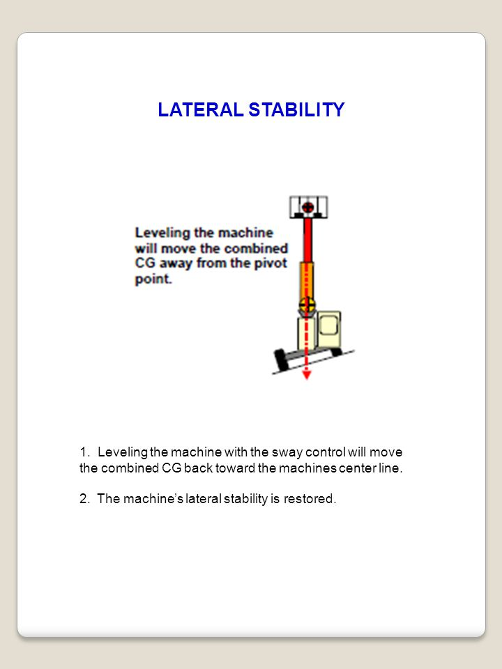 1. Leveling the machine with the sway control will move the combined CG back toward the machines center line. 2. The machine's lateral stability is re