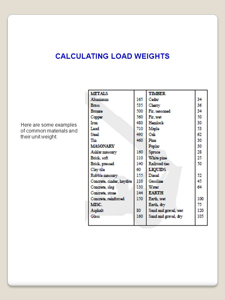 CALCULATING LOAD WEIGHTS Here are some examples of common materials and their unit weight: