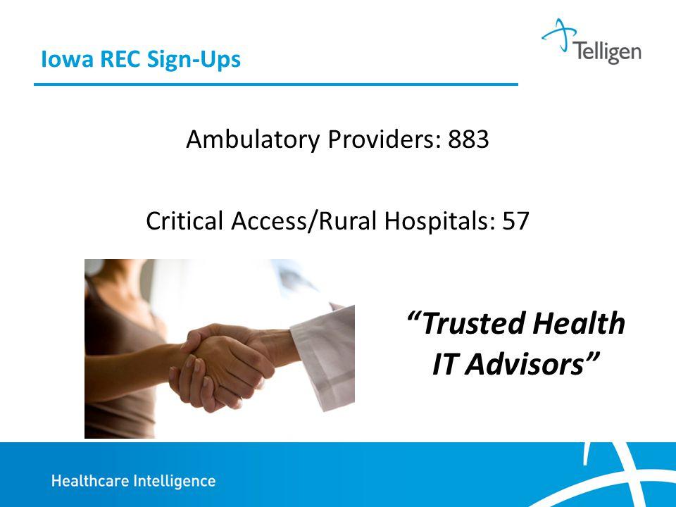 Iowa REC Sign-Ups Ambulatory Providers: 883 Critical Access/Rural Hospitals: 57 Trusted Health IT Advisors